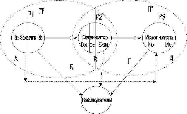 Схема_1